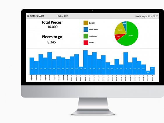 Smart software solution to register your produced waste.