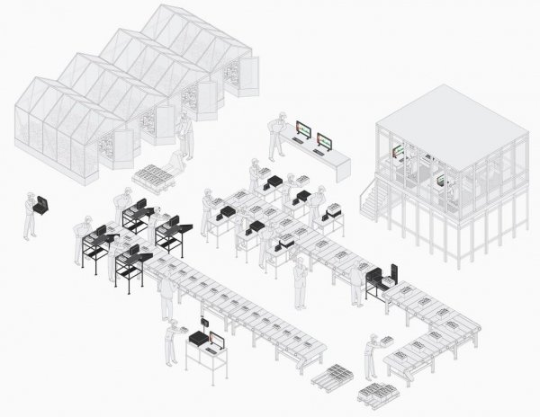 Overview of smart weighing and registration in the production area.